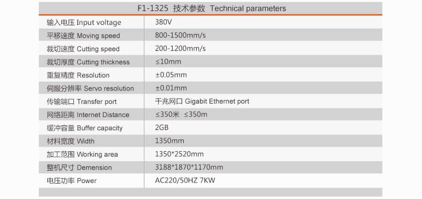 F1-1325广告巡边切割机技术参数